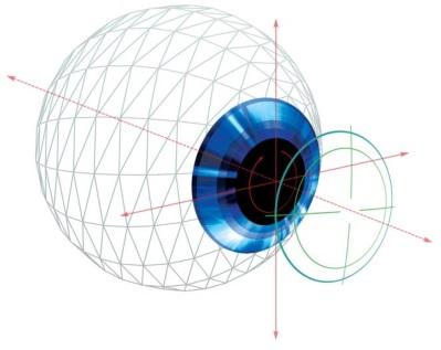 Système eyetracker du laser pour les yeux